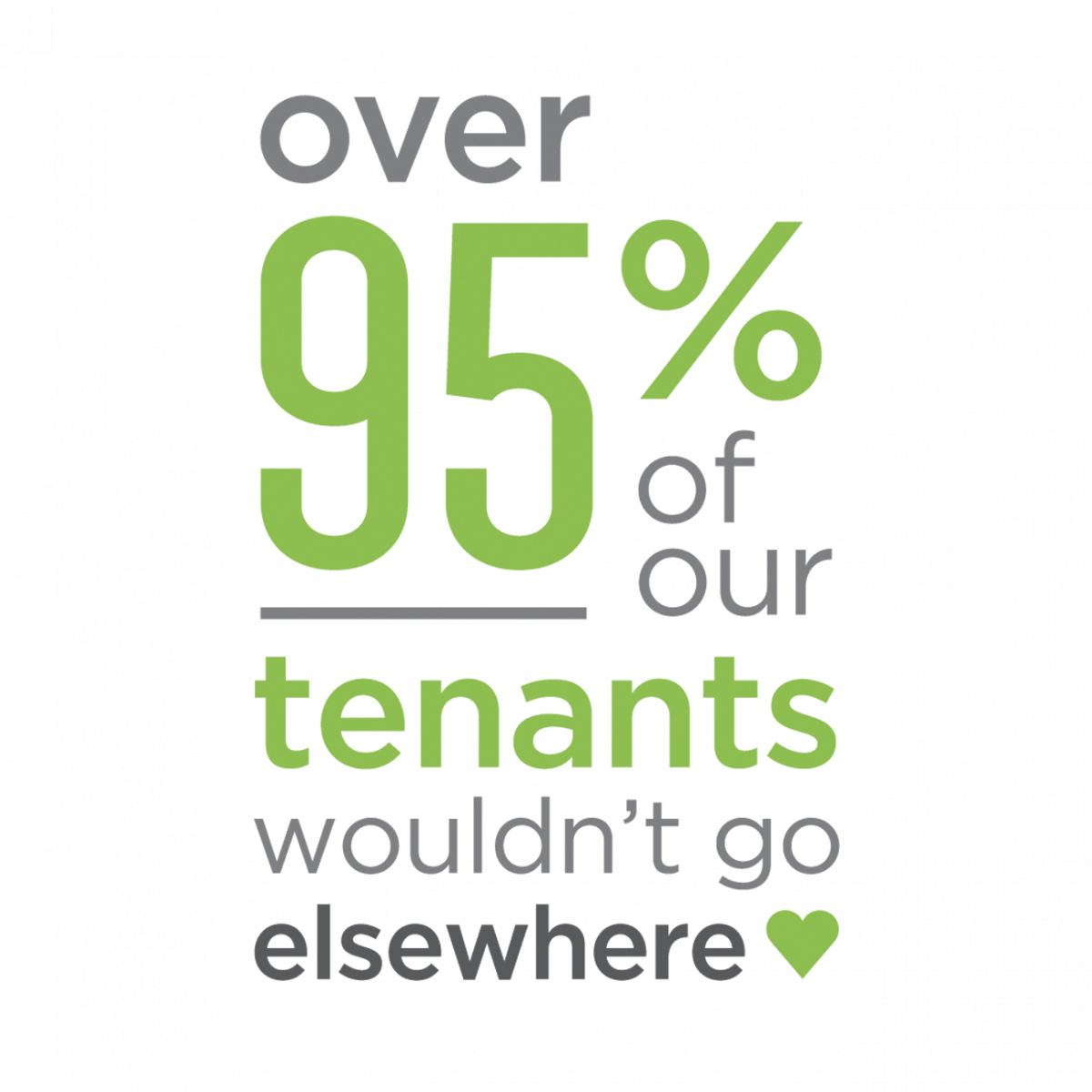 95% of Our Tenants Wouldn't Go Elsewhere!