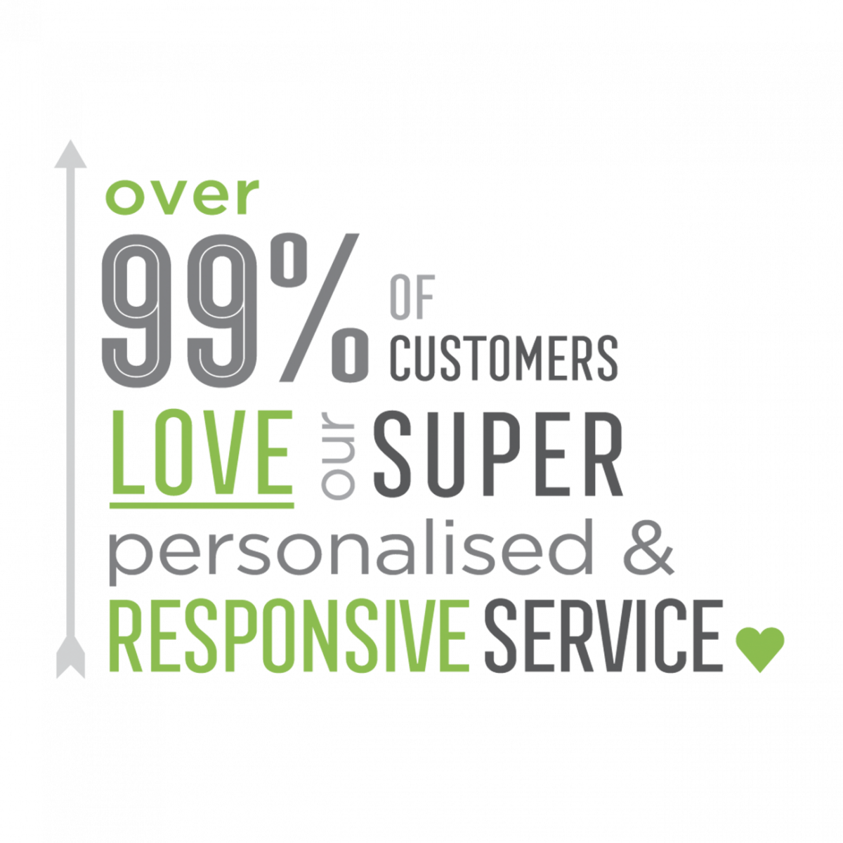99% of Customers Love Our Service!