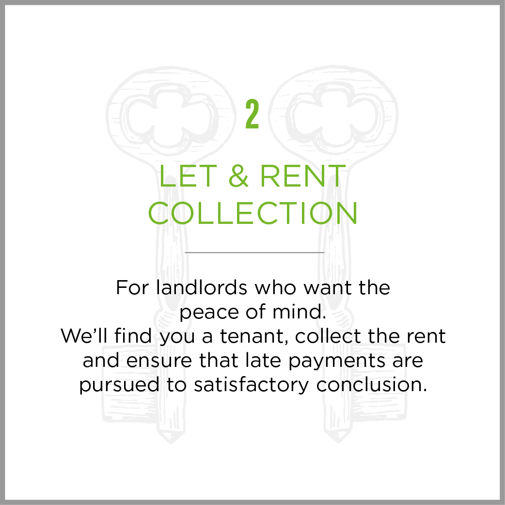 Let & Rent Collection - Let Only Service - Letting Agent Bath